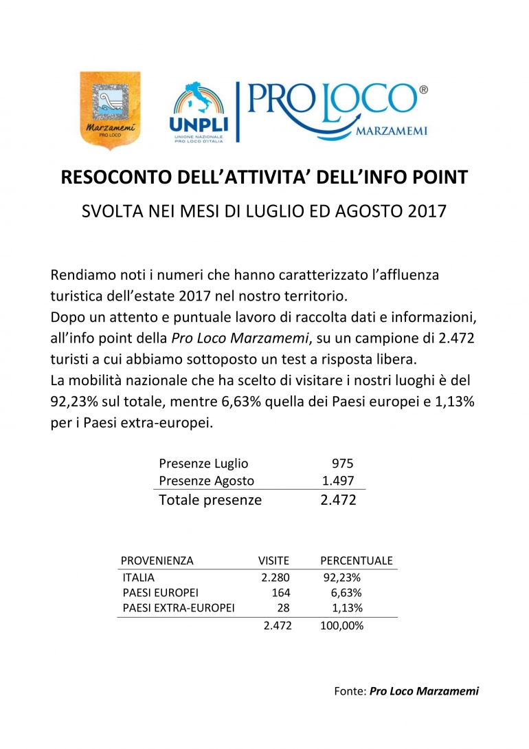 Resoconto dell'attività dell'info point estate 2017